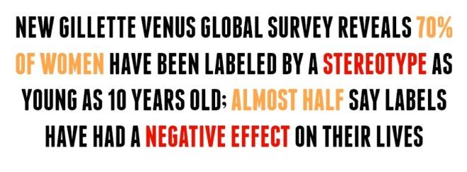 Gillette Venus razor review